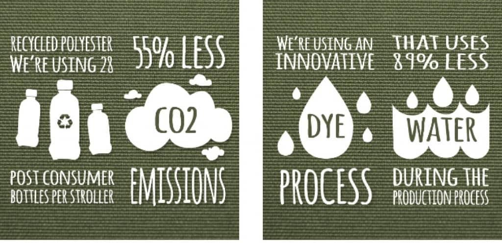 100% ecologico